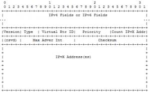 vrrp v3 packet structure